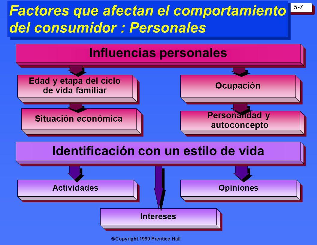 Factores que afectan el comportamiento del consumidor : Personales