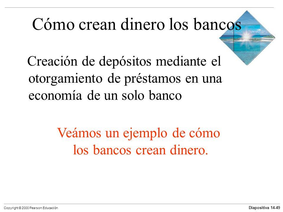 Cómo crean dinero los bancos