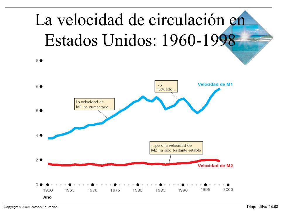 La velocidad de circulación en Estados Unidos: 1960-1998