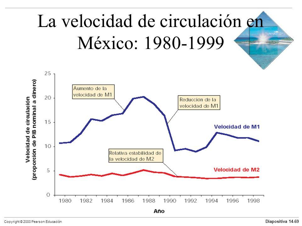 La velocidad de circulación en México: 1980-1999