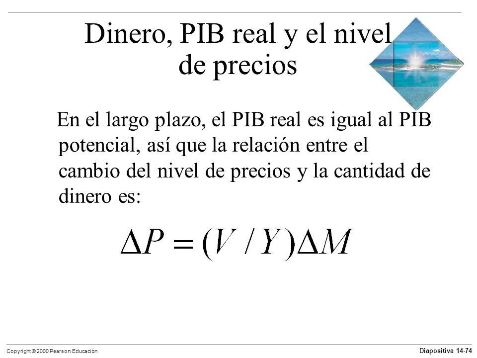 Dinero, PIB real y el nivel de precios