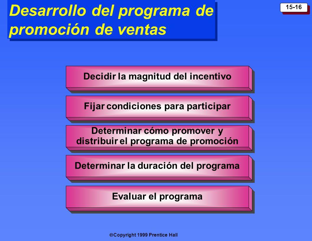 Desarrollo del programa de promoción de ventas