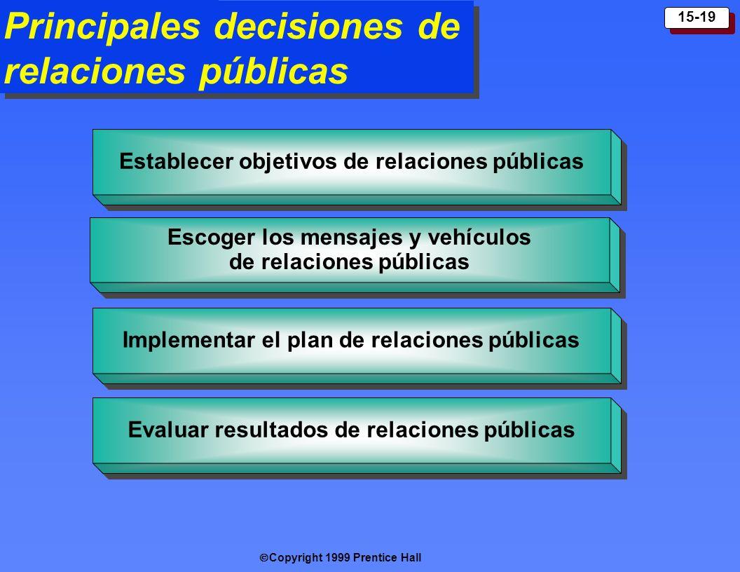 Principales decisiones de relaciones públicas