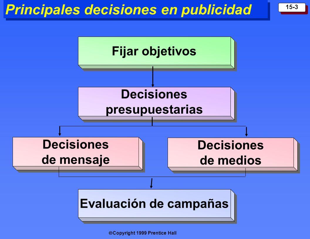 Principales decisiones en publicidad