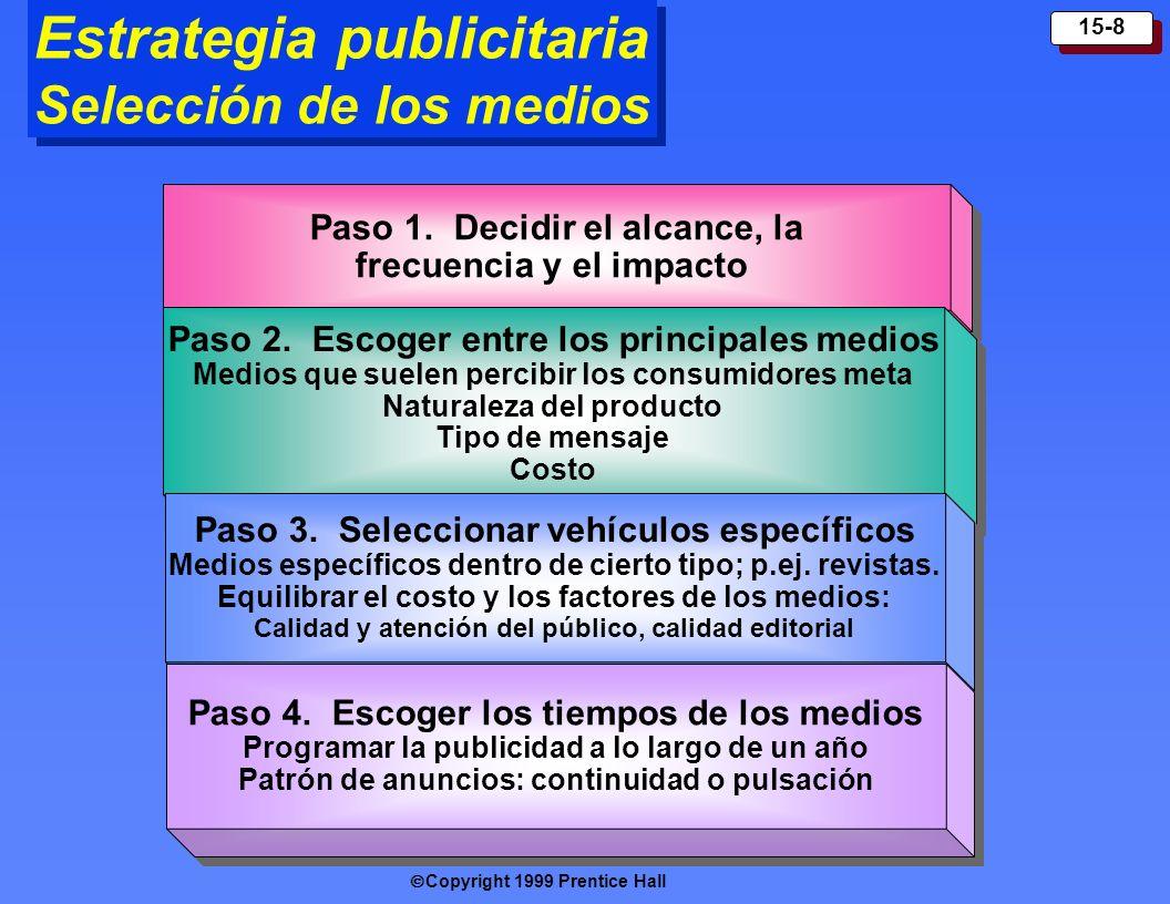 Estrategia publicitaria Selección de los medios
