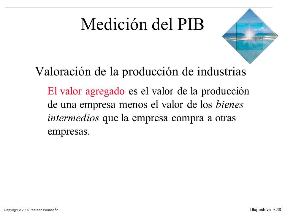 Medición del PIB Valoración de la producción de industrias