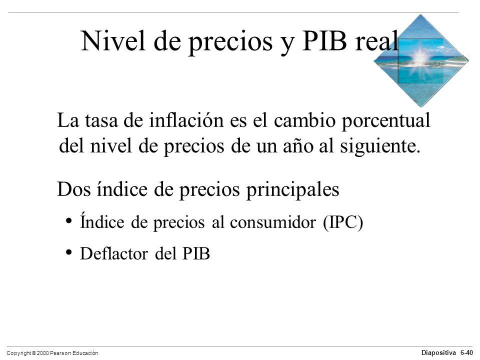 Nivel de precios y PIB real