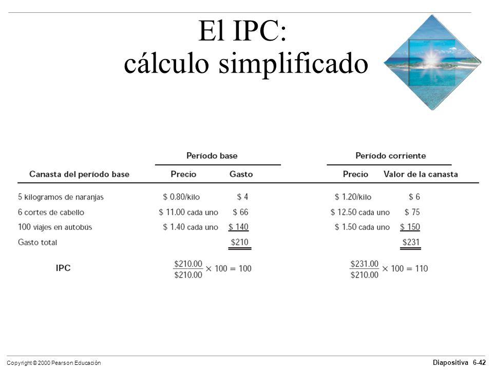 El IPC: cálculo simplificado
