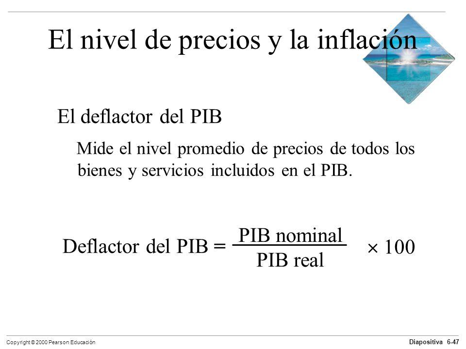 El nivel de precios y la inflación