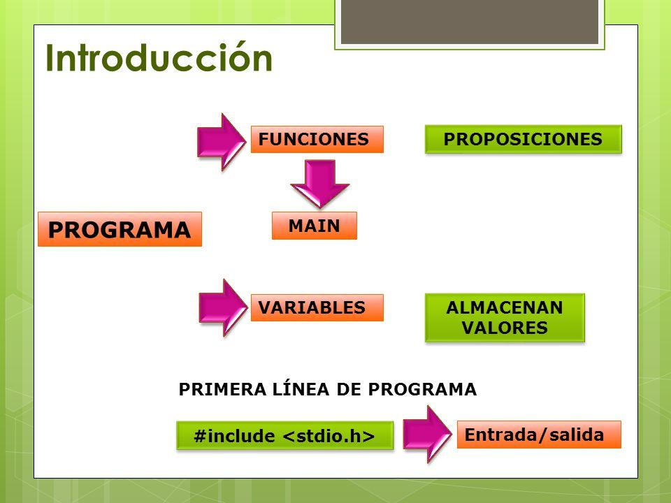 PRIMERA LÍNEA DE PROGRAMA #include <stdio.h>