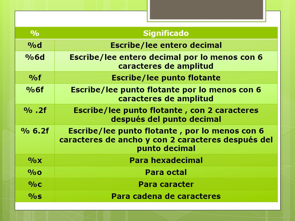 Escribe/lee entero decimal %6d