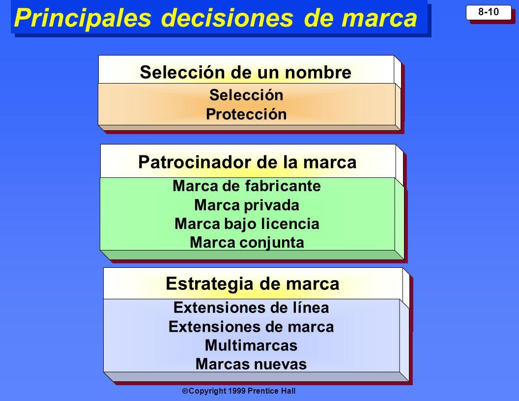 Principales decisiones de marca