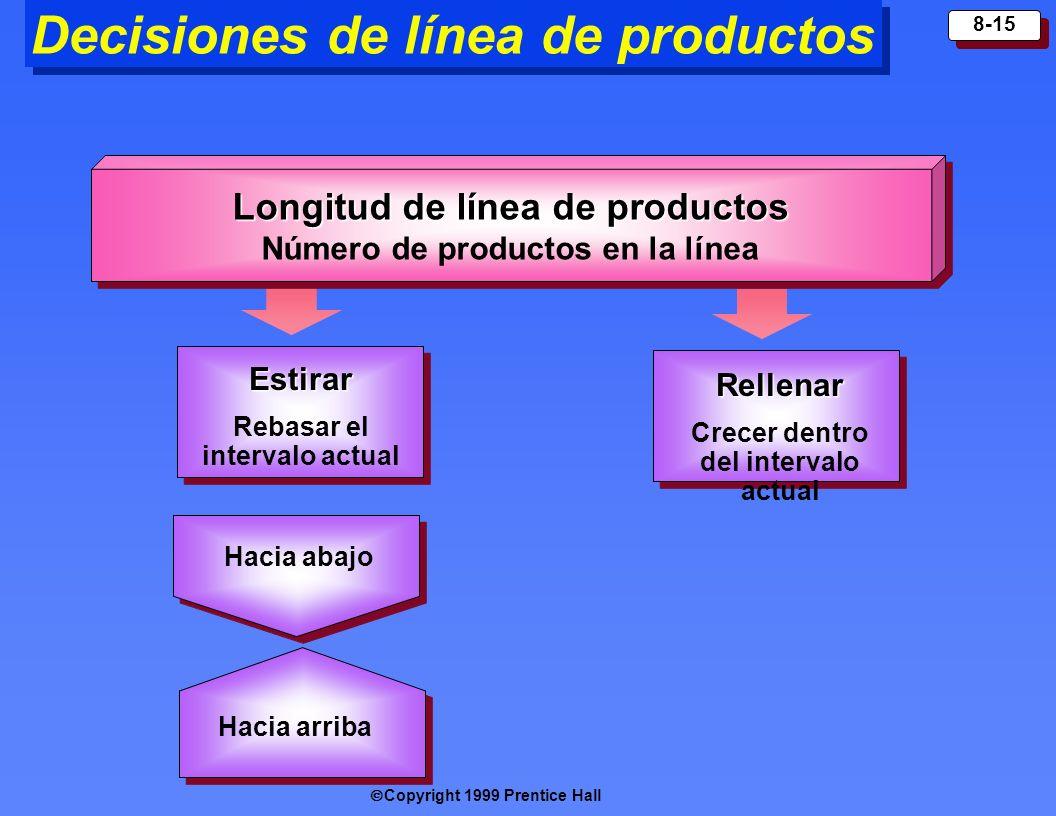 Decisiones de línea de productos