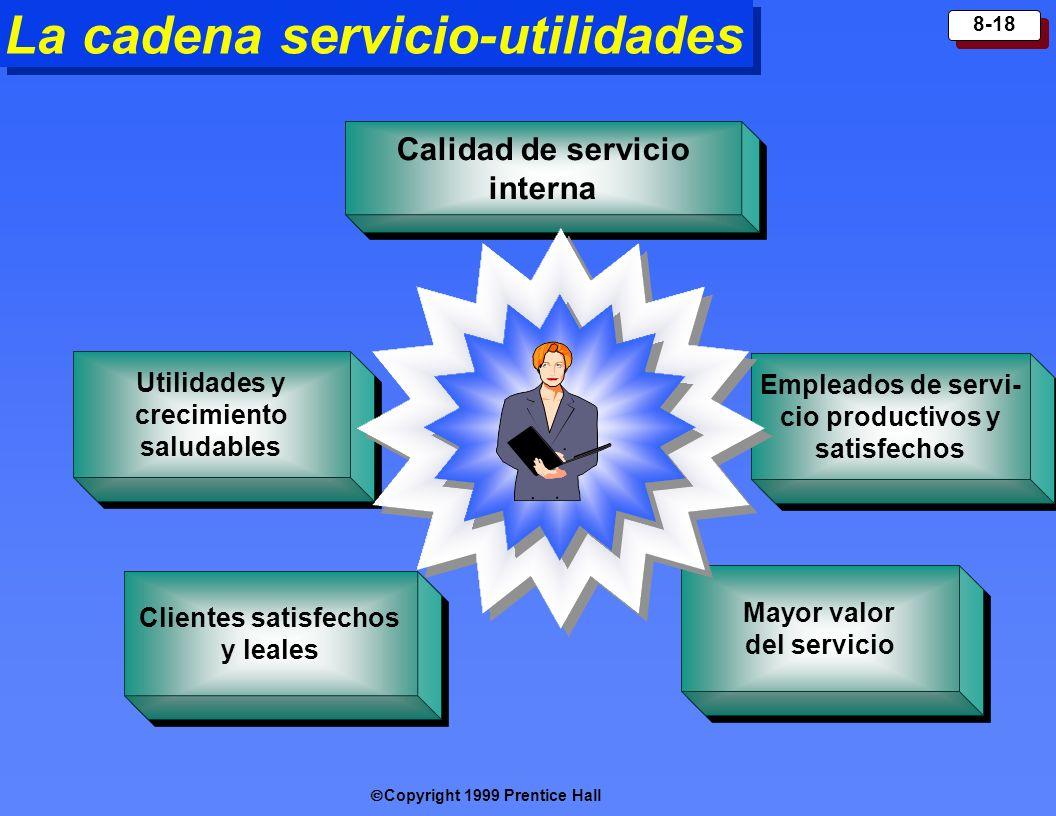 La cadena servicio-utilidades