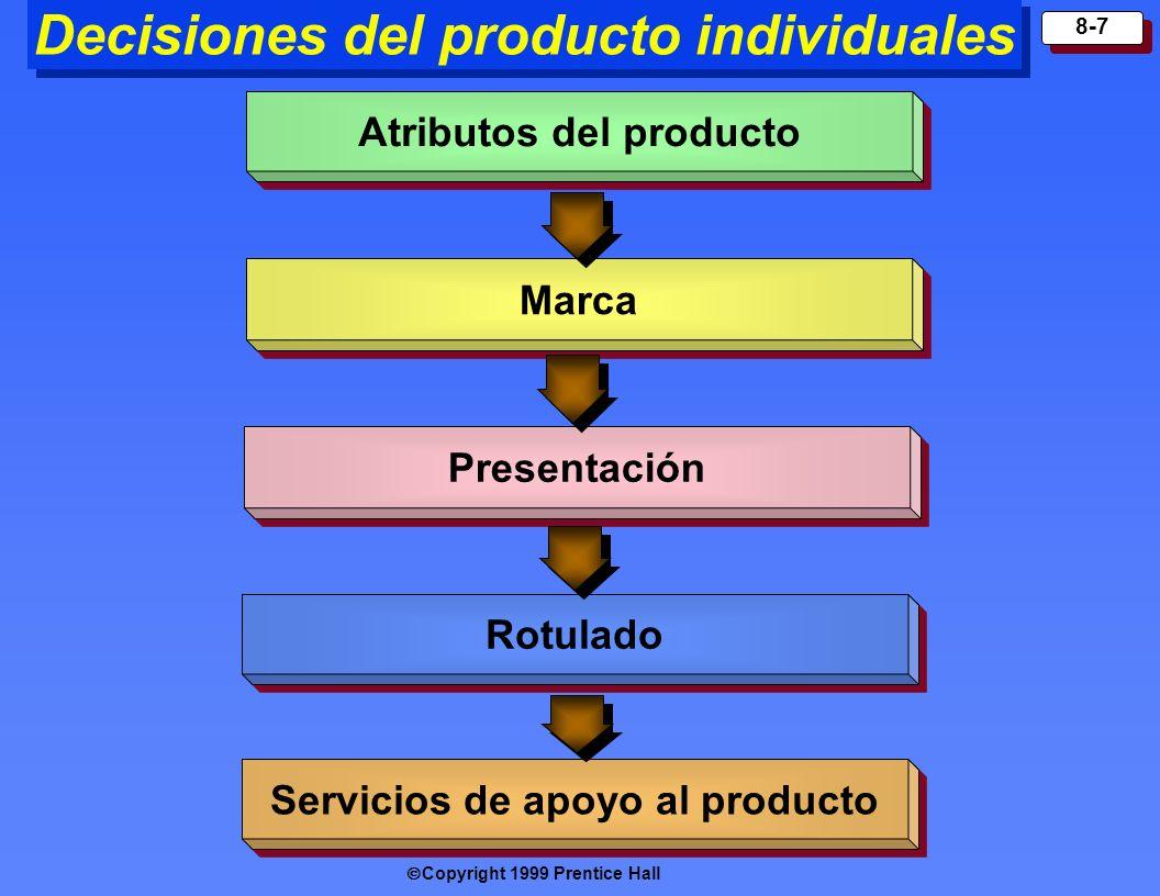 Decisiones del producto individuales