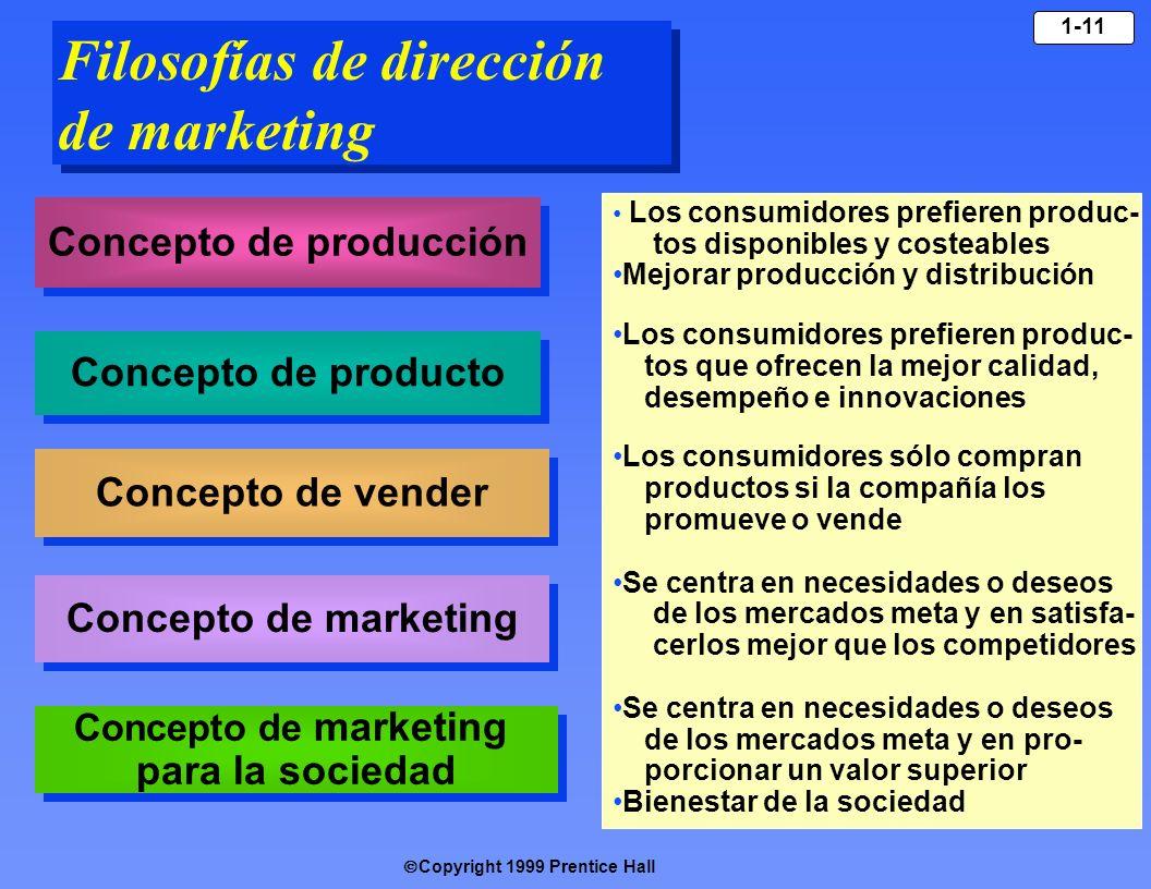 Filosofías de dirección de marketing