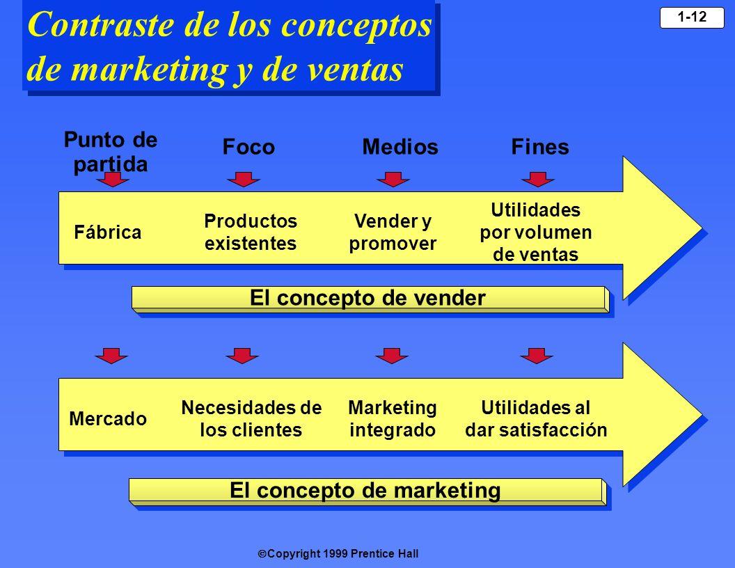 Contraste de los conceptos de marketing y de ventas