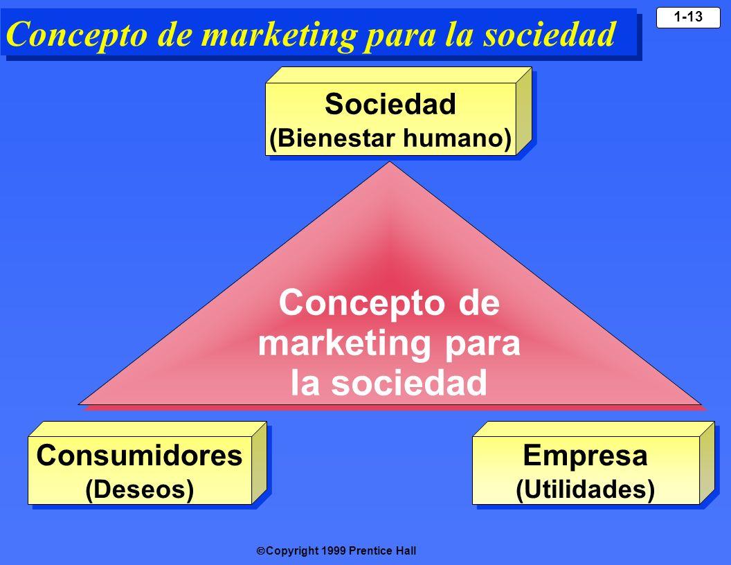 Concepto de marketing para la sociedad
