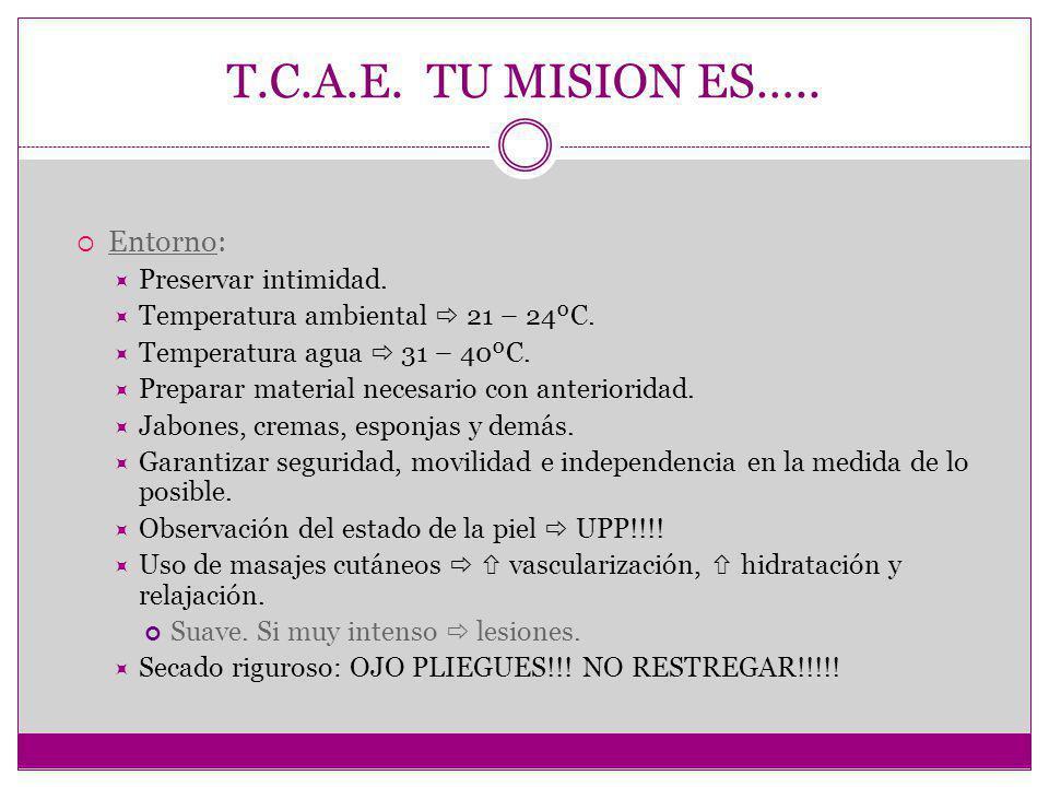 T.C.A.E. TU MISION ES….. Entorno: Preservar intimidad.