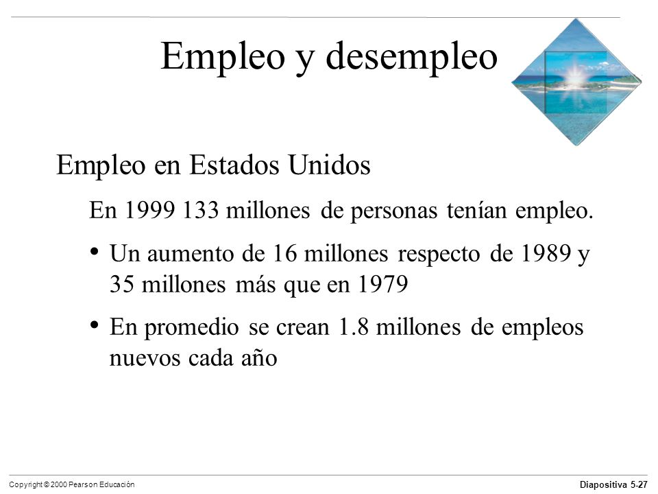 Empleo y desempleo Empleo en Estados Unidos