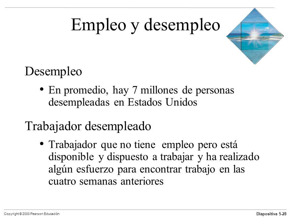 Empleo y desempleo Desempleo Trabajador desempleado