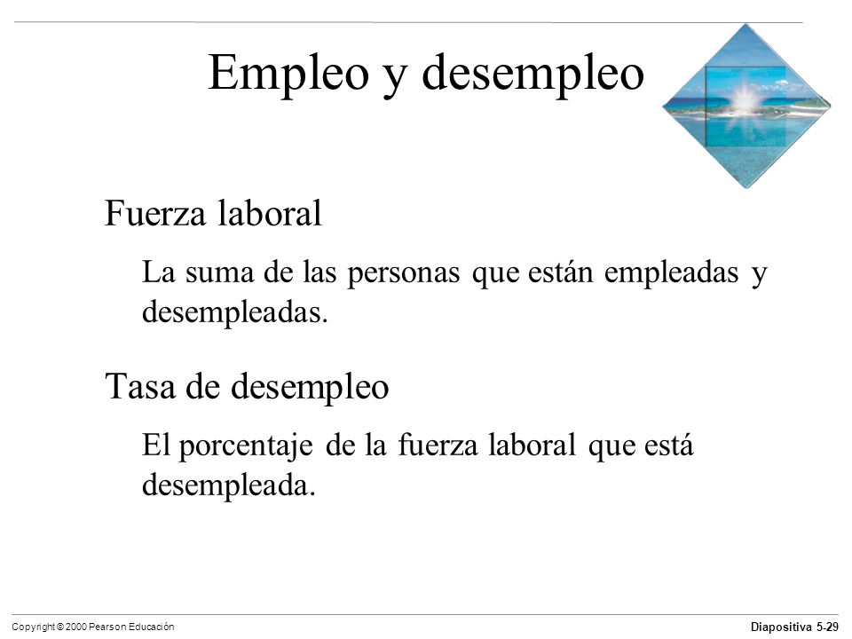 Empleo y desempleo Fuerza laboral Tasa de desempleo