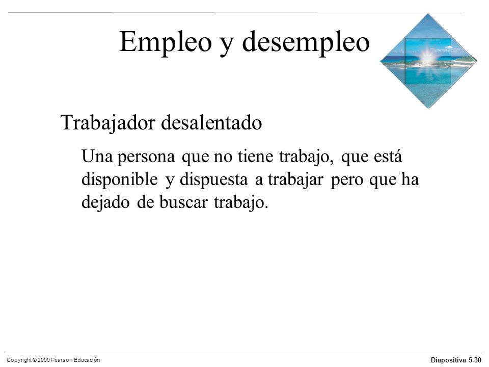 Empleo y desempleo Trabajador desalentado