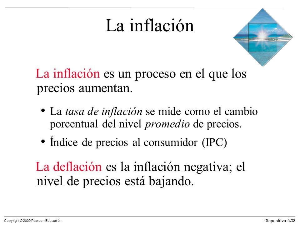 La inflación La inflación es un proceso en el que los precios aumentan.