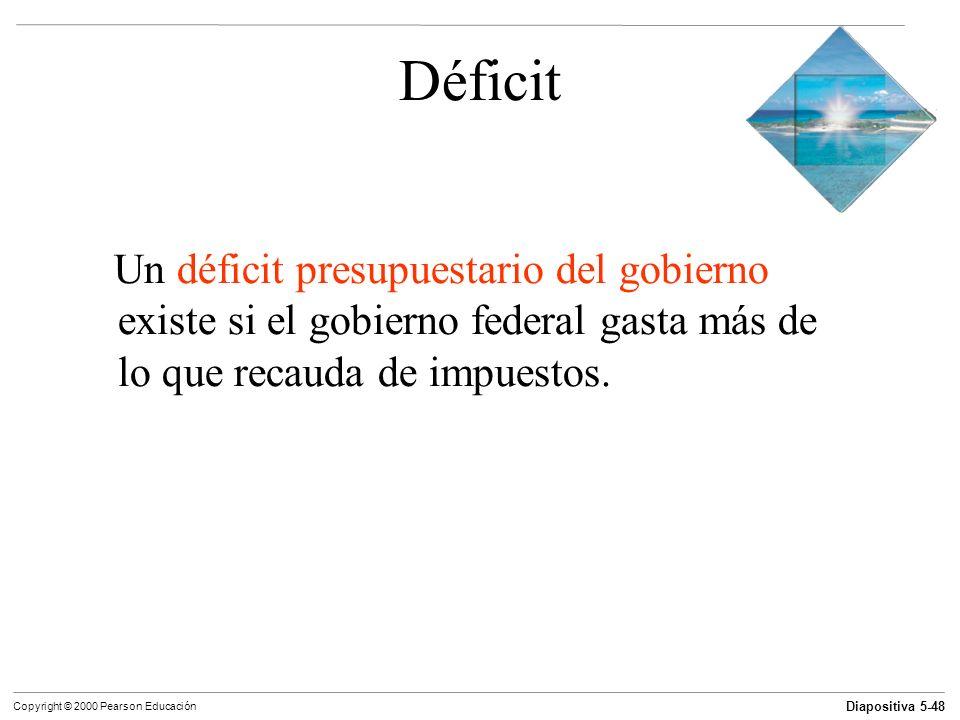 Déficit Un déficit presupuestario del gobierno existe si el gobierno federal gasta más de lo que recauda de impuestos.
