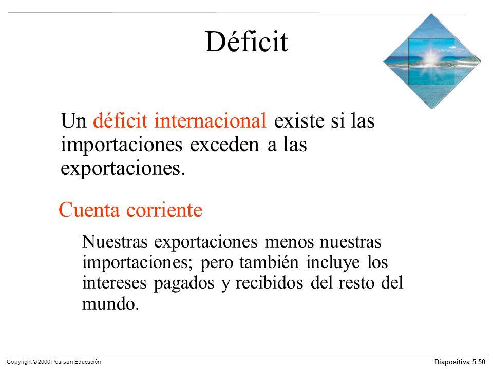 Déficit Un déficit internacional existe si las importaciones exceden a las exportaciones. Cuenta corriente.