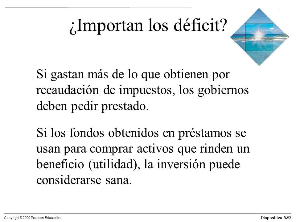 ¿Importan los déficit Si gastan más de lo que obtienen por recaudación de impuestos, los gobiernos deben pedir prestado.