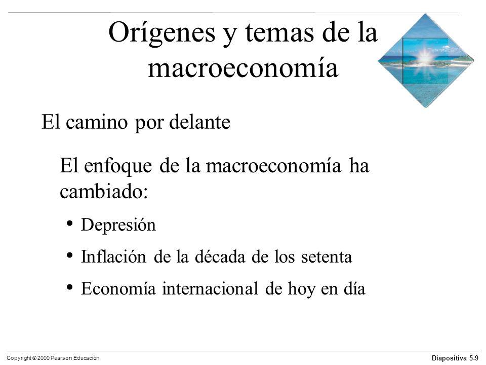 Orígenes y temas de la macroeconomía