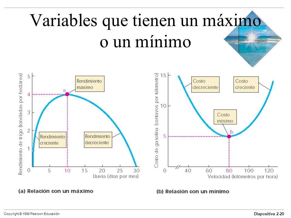 Variables que tienen un máximo o un mínimo