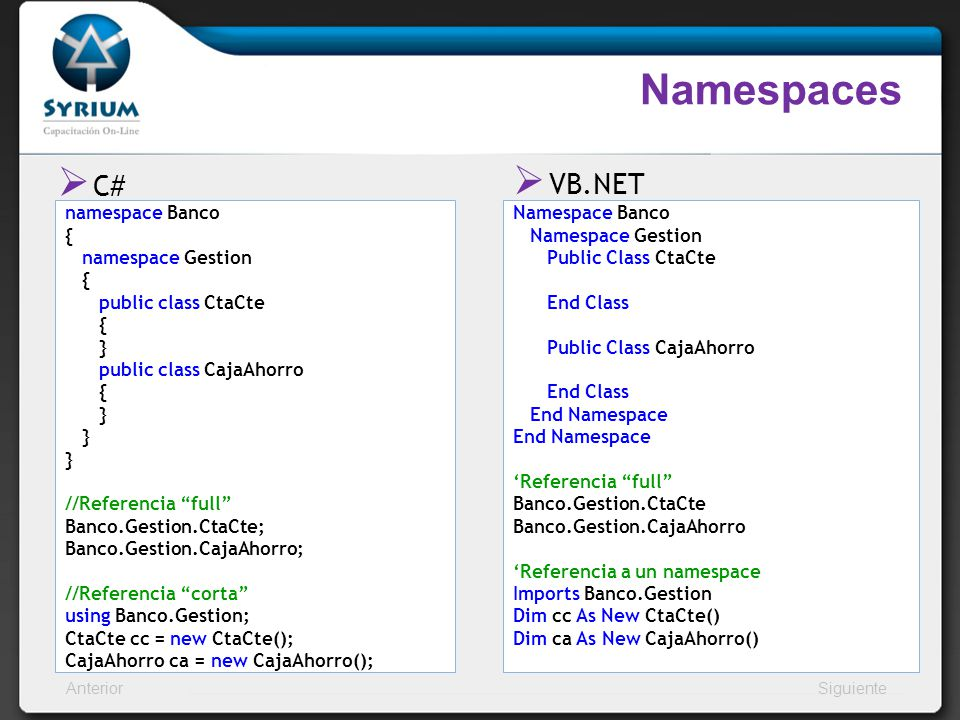 Namespaces C# VB.NET namespace Banco { namespace Gestion