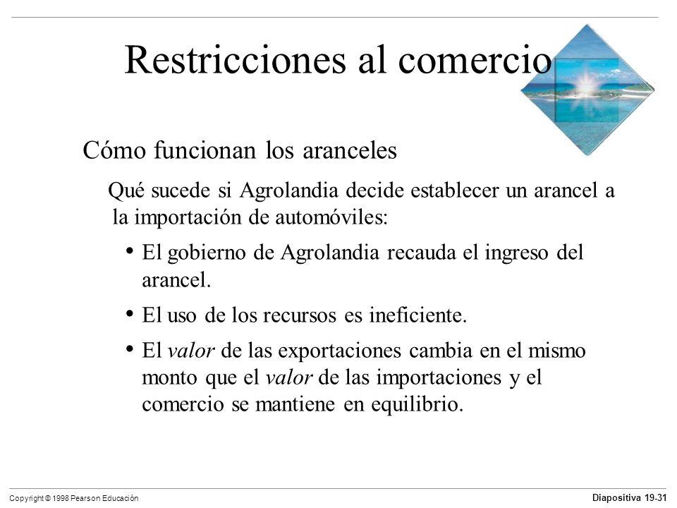 Restricciones al comercio