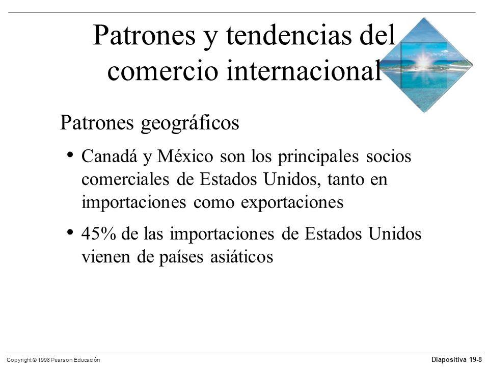 Patrones y tendencias del comercio internacional