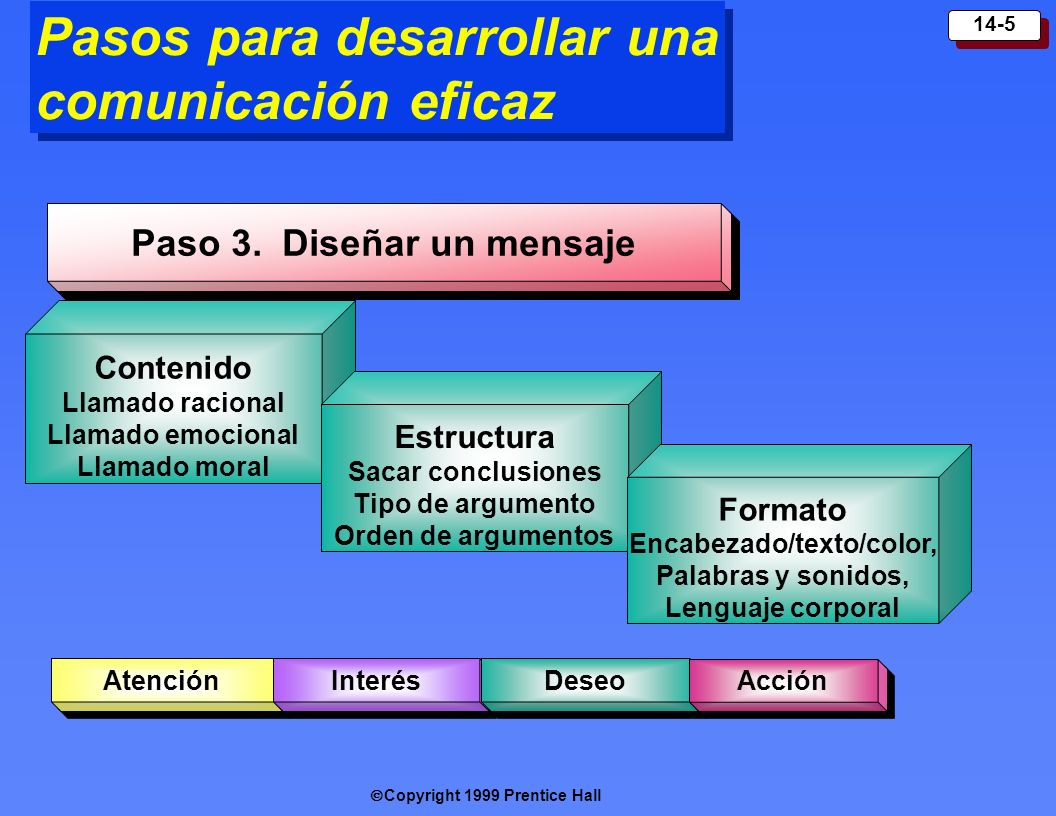 Paso 3. Diseñar un mensaje Encabezado/texto/color,