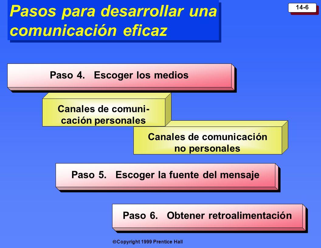 Pasos para desarrollar una comunicación eficaz
