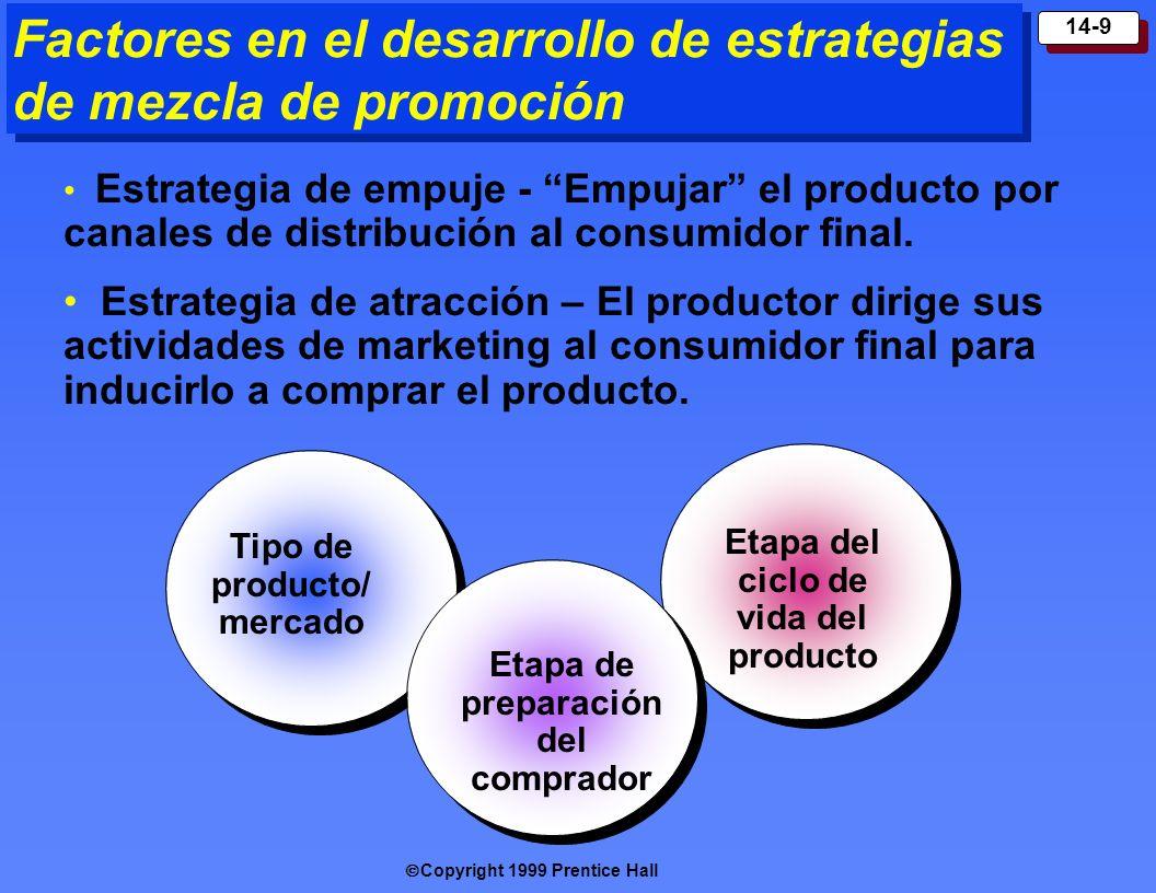 Factores en el desarrollo de estrategias de mezcla de promoción