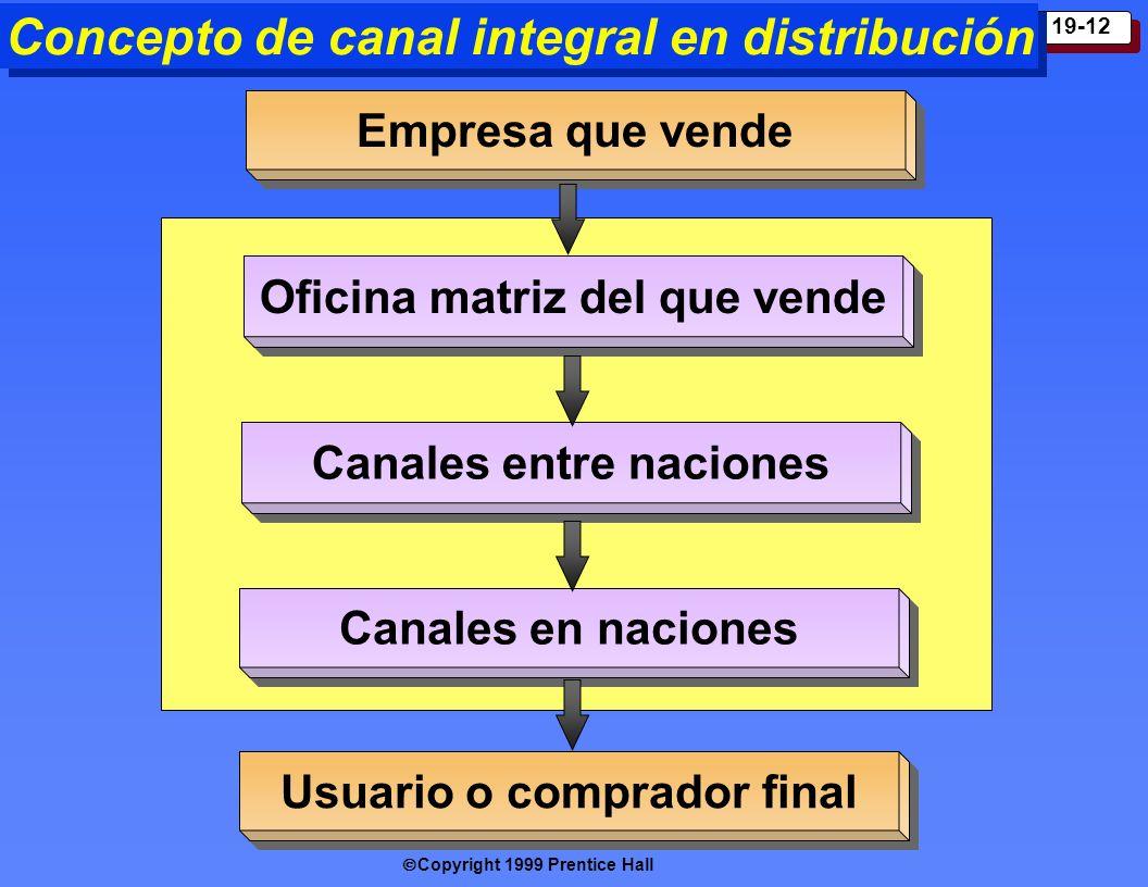 Concepto de canal integral en distribución