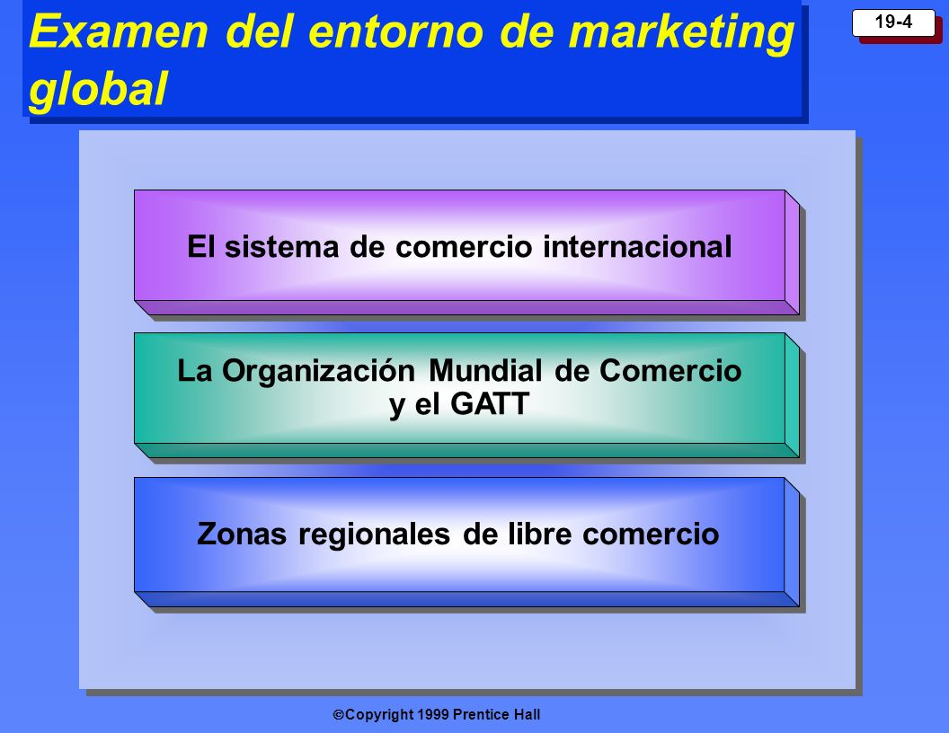 Examen del entorno de marketing global