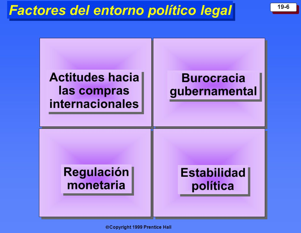 Factores del entorno político legal
