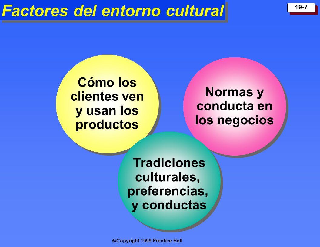 Factores del entorno cultural