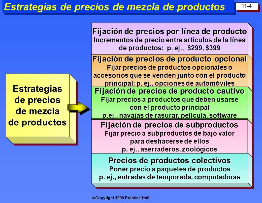 Estrategias de precios de mezcla de productos