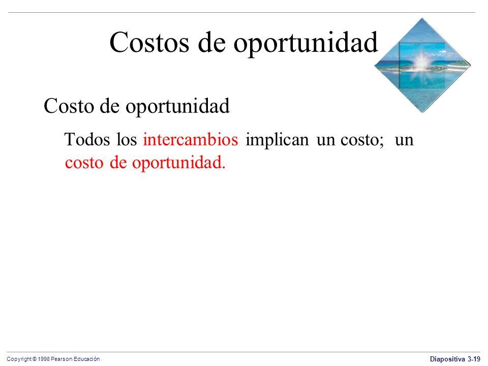 Costos de oportunidad Costo de oportunidad