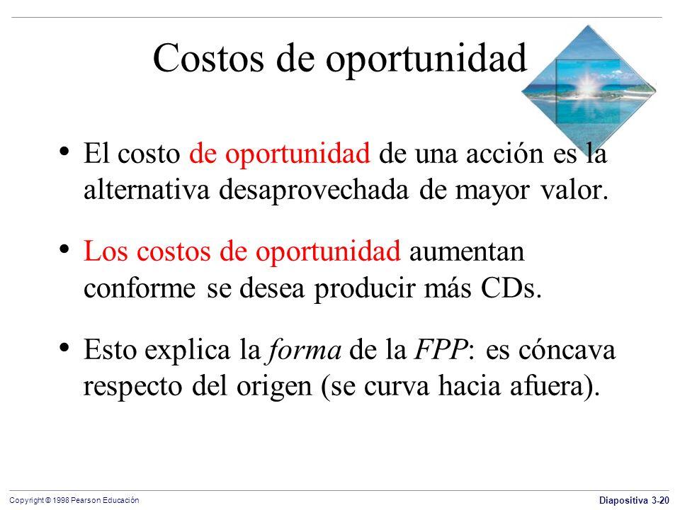 Costos de oportunidadEl costo de oportunidad de una acción es la alternativa desaprovechada de mayor valor.