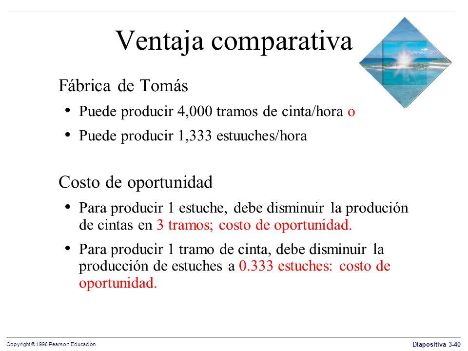 Ventaja comparativa Fábrica de Tomás Costo de oportunidad