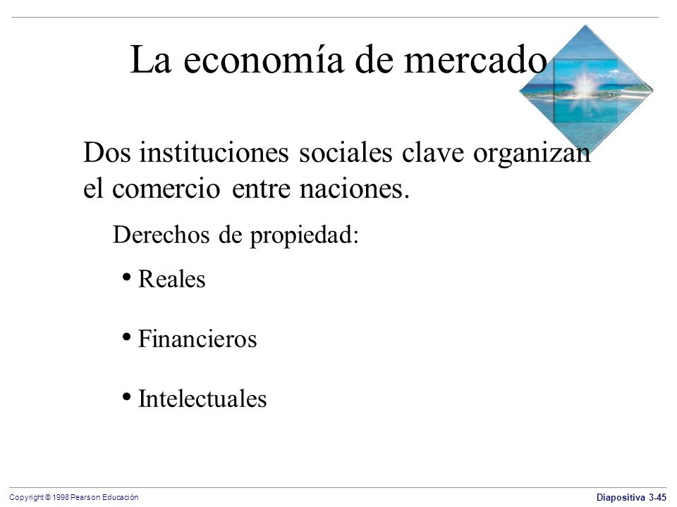 La economía de mercadoDos instituciones sociales clave organizan el comercio entre naciones. Derechos de propiedad: