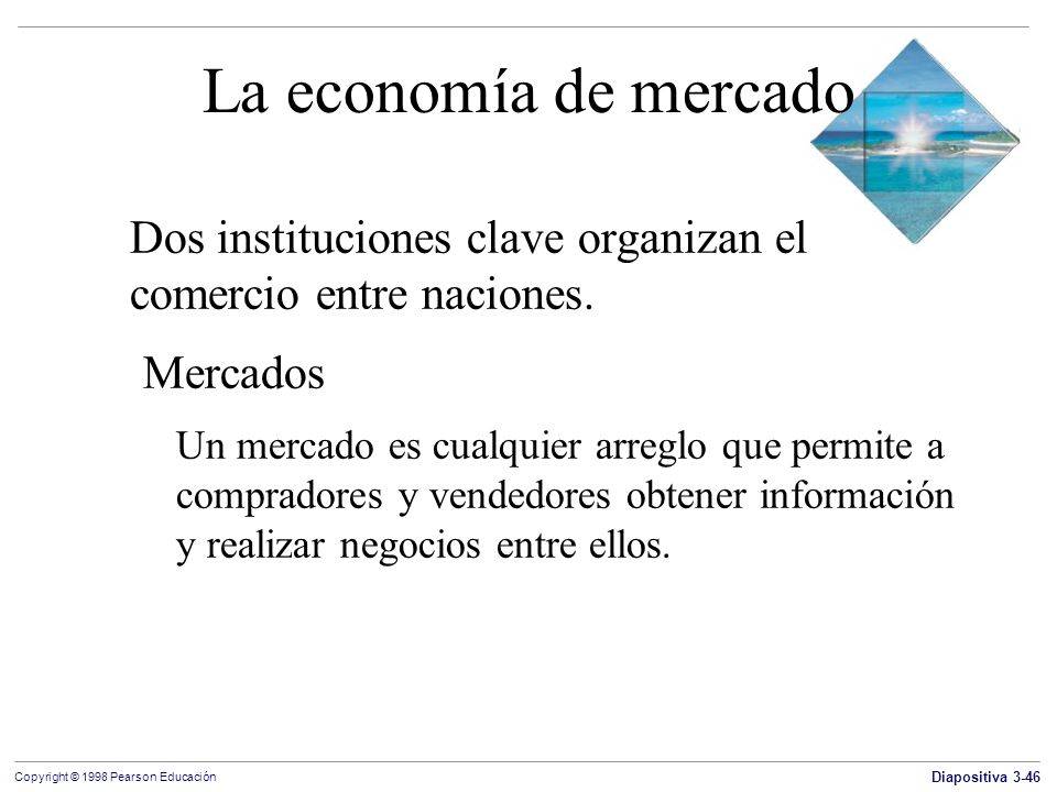 La economía de mercadoDos instituciones clave organizan el comercio entre naciones. Mercados.