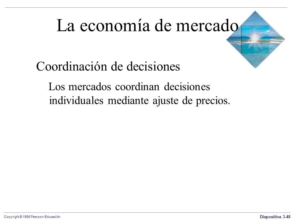 La economía de mercado Coordinación de decisiones